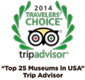 2014 Travelers Choice Top 25 Museums in USA